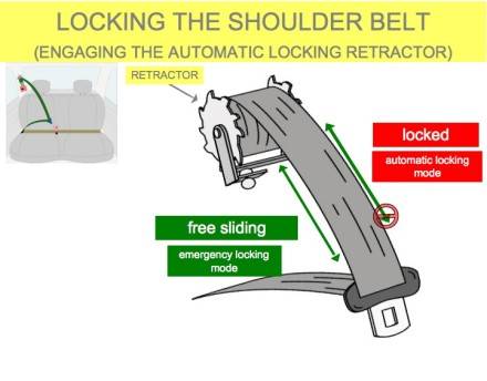 >How to outsmart a squirmy worm in a booster - Use the AUTOMATIC LOCKING RETRACTOR. Learn how below...
