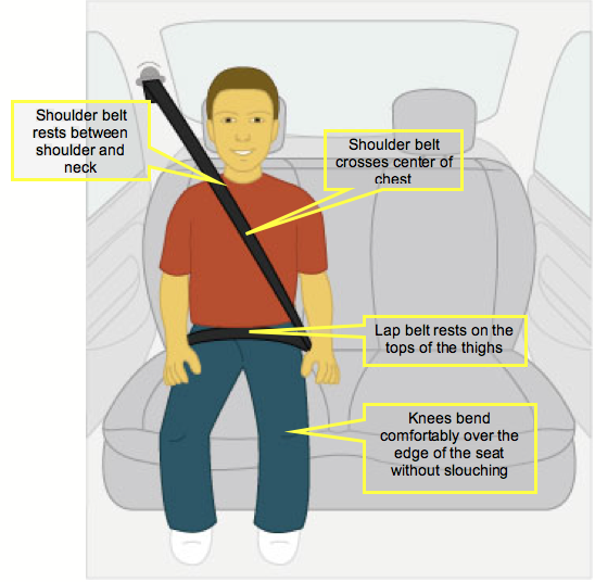 Test And Keep Car Seat
